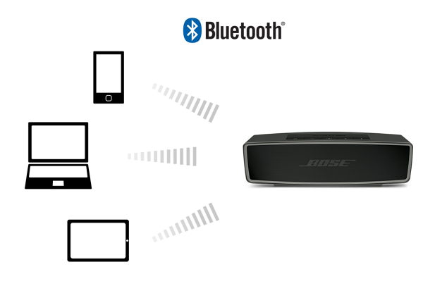 SoundLink Mini II Bluetooth connection
